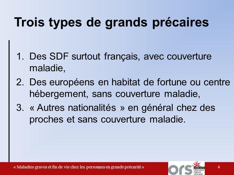 Trois types de grands précaires 1. Des SDF surtout français, avec couverture maladie, 2.