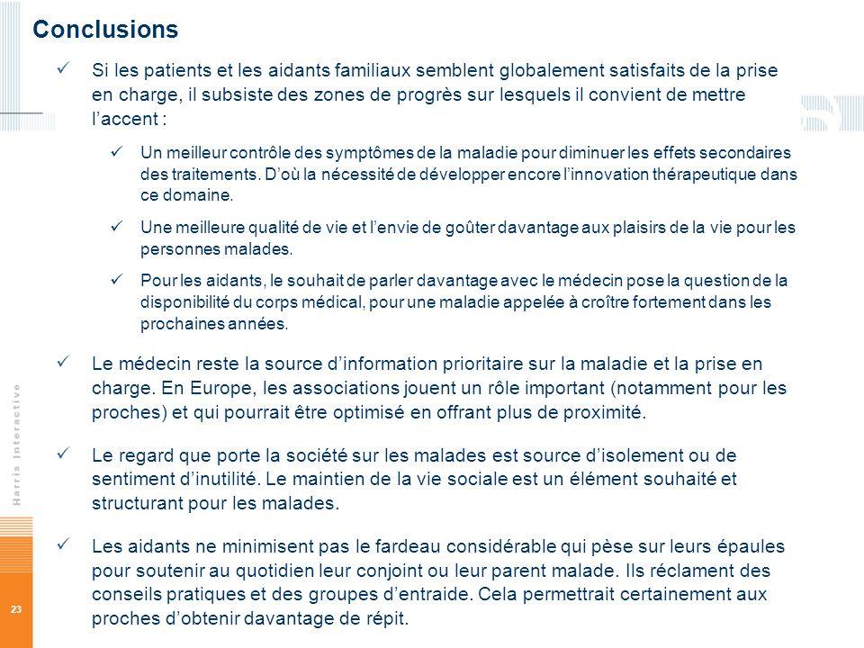 23 Conclusions Si les patients et les aidants familiaux semblent globalement satisfaits de la prise en charge, il subsiste des zones de progrès sur le