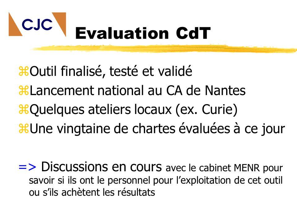 Evaluation CdT zOutil finalisé, testé et validé zLancement national au CA de Nantes zQuelques ateliers locaux (ex.