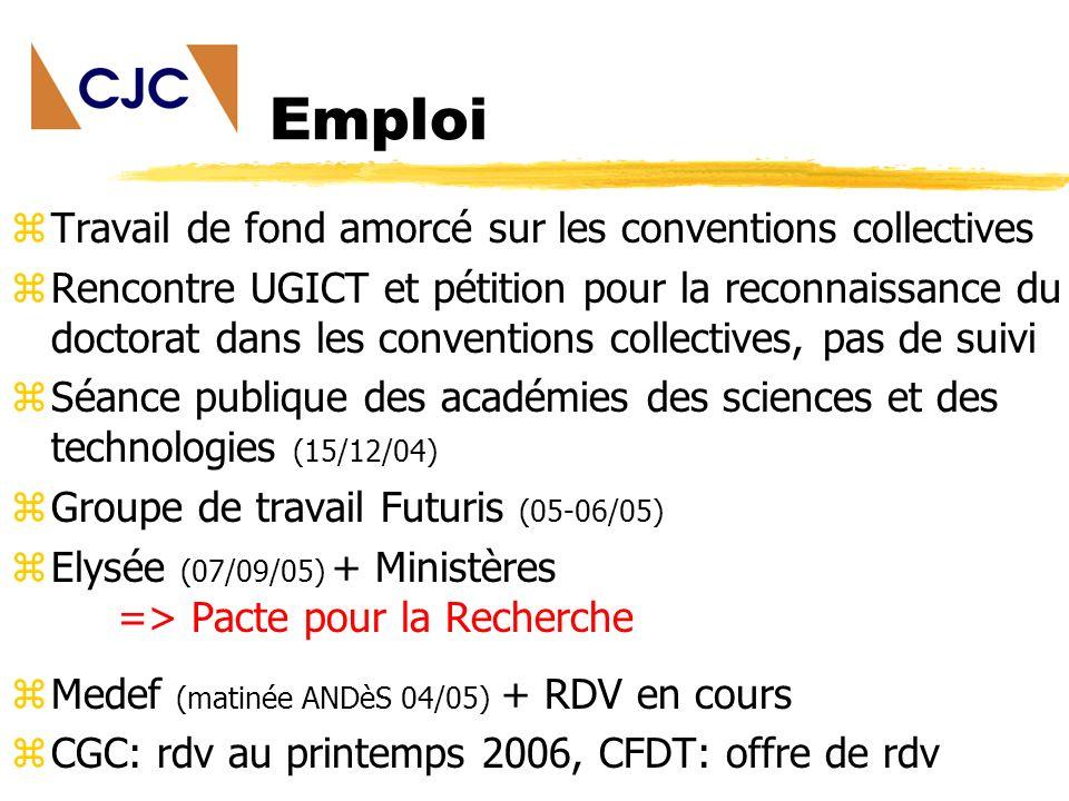 Emploi zTravail de fond amorcé sur les conventions collectives zRencontre UGICT et pétition pour la reconnaissance du doctorat dans les conventions collectives, pas de suivi zSéance publique des académies des sciences et des technologies (15/12/04) zGroupe de travail Futuris (05-06/05) zElysée (07/09/05) + Ministères => Pacte pour la Recherche zMedef (matinée ANDèS 04/05) + RDV en cours zCGC: rdv au printemps 2006, CFDT: offre de rdv