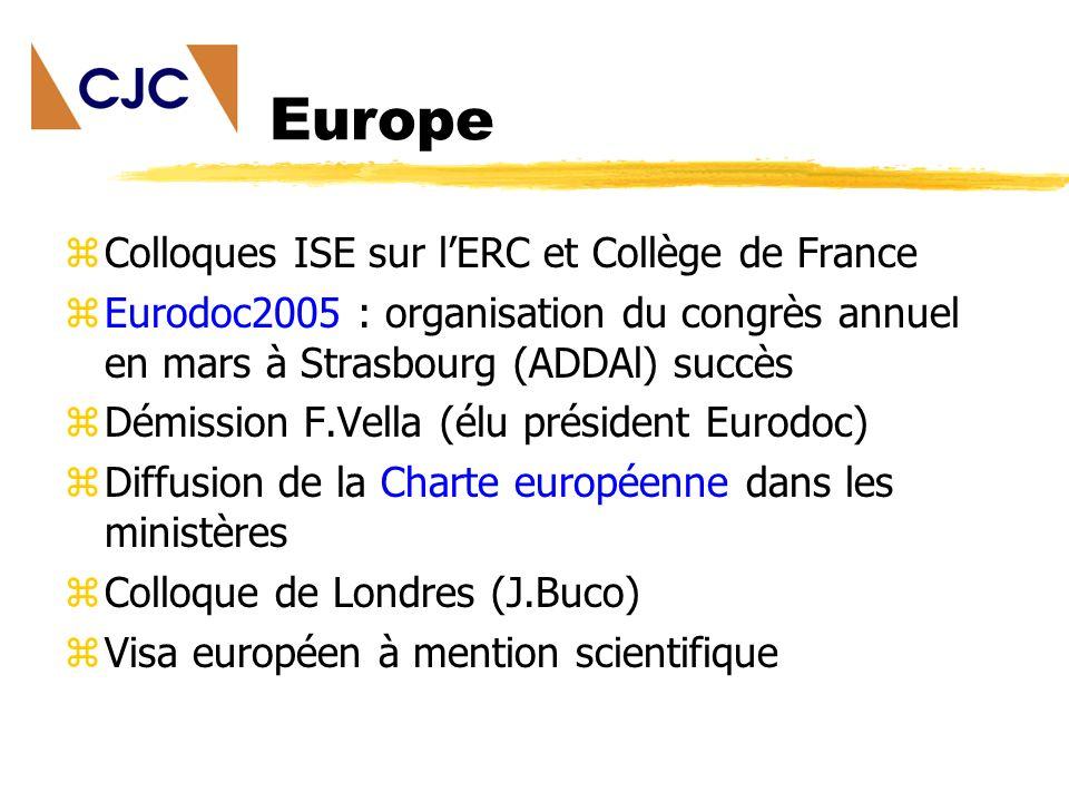 Europe zColloques ISE sur lERC et Collège de France zEurodoc2005 : organisation du congrès annuel en mars à Strasbourg (ADDAl) succès zDémission F.Vella (élu président Eurodoc) zDiffusion de la Charte européenne dans les ministères zColloque de Londres (J.Buco) zVisa européen à mention scientifique