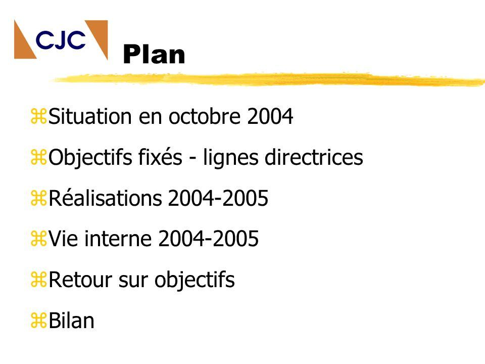 Plan zSituation en octobre 2004 zObjectifs fixés - lignes directrices zRéalisations 2004-2005 zVie interne 2004-2005 zRetour sur objectifs zBilan