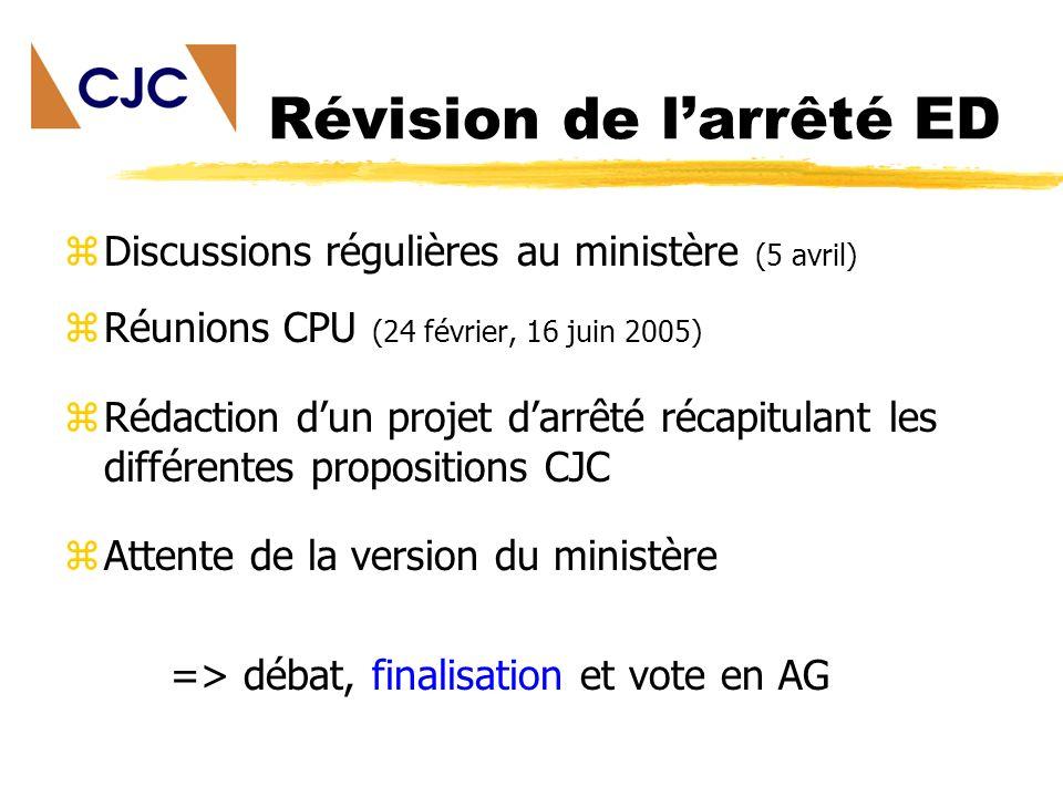 Révision de larrêté ED zDiscussions régulières au ministère (5 avril) zRéunions CPU (24 février, 16 juin 2005) zRédaction dun projet darrêté récapitulant les différentes propositions CJC zAttente de la version du ministère => débat, finalisation et vote en AG