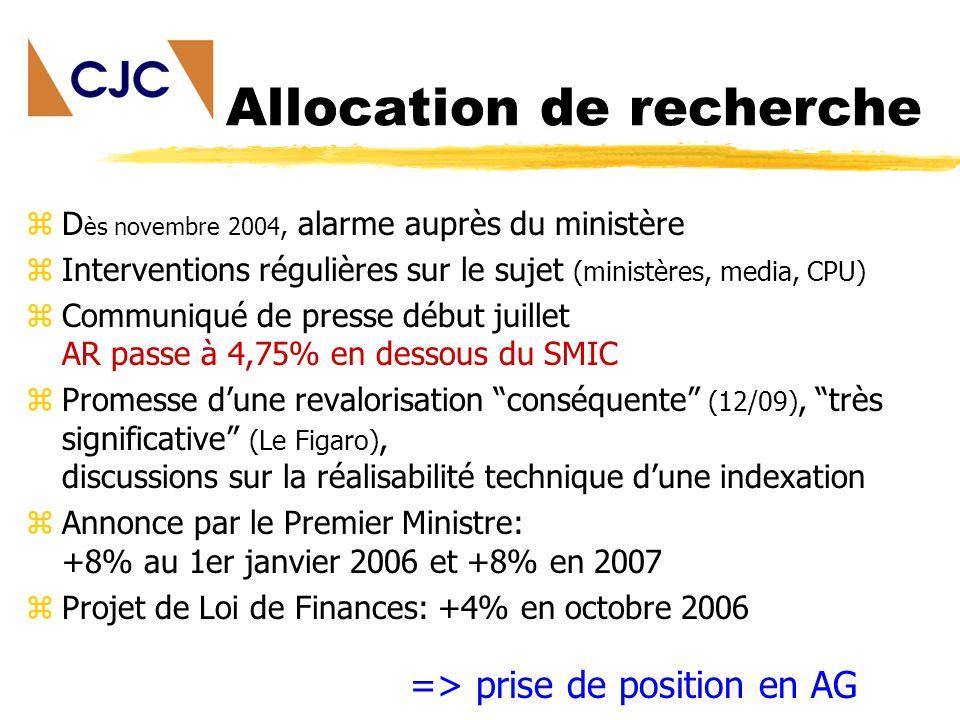 Allocation de recherche zD ès novembre 2004, alarme auprès du ministère zInterventions régulières sur le sujet (ministères, media, CPU) zCommuniqué de presse début juillet AR passe à 4,75% en dessous du SMIC zPromesse dune revalorisation conséquente (12/09), très significative (Le Figaro), discussions sur la réalisabilité technique dune indexation zAnnonce par le Premier Ministre: +8% au 1er janvier 2006 et +8% en 2007 zProjet de Loi de Finances: +4% en octobre 2006 => prise de position en AG