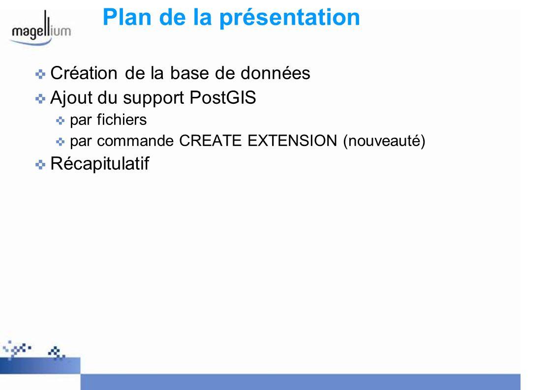Plan de la présentation Création de la base de données Ajout du support PostGIS par fichiers par commande CREATE EXTENSION (nouveauté) Récapitulatif