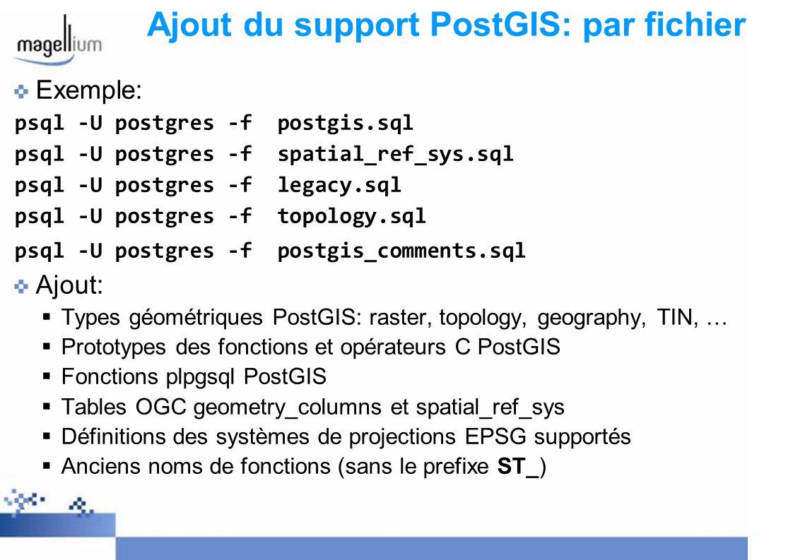 Ajout du support PostGIS: par fichier Exemple: psql -U postgres -f postgis.sql psql -U postgres -f spatial_ref_sys.sql psql -U postgres -f legacy.sql psql -U postgres -f topology.sql psql -U postgres -f postgis_comments.sql Ajout: Types géométriques PostGIS: raster, topology, geography, TIN, … Prototypes des fonctions et opérateurs C PostGIS Fonctions plpgsql PostGIS Tables OGC geometry_columns et spatial_ref_sys Définitions des systèmes de projections EPSG supportés Anciens noms de fonctions (sans le prefixe ST_)