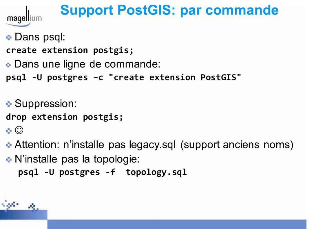 Support PostGIS: par commande Dans psql: create extension postgis; Dans une ligne de commande: psql -U postgres –c create extension PostGIS Suppression: drop extension postgis; Attention: ninstalle pas legacy.sql (support anciens noms) Ninstalle pas la topologie: psql -U postgres -f topology.sql