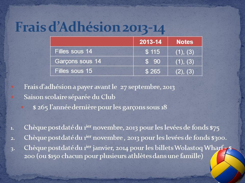 2013-14Notes Filles sous 14 $ 115(1), (3) Garçons sous 14 $ 90(1), (3) Filles sous 15 $ 265(2), (3) Frais dadhésion a payer avant le 27 septembre, 2013 Saison scolaire séparée du Club $ 265 lannée dernière pour les garçons sous 18 1.