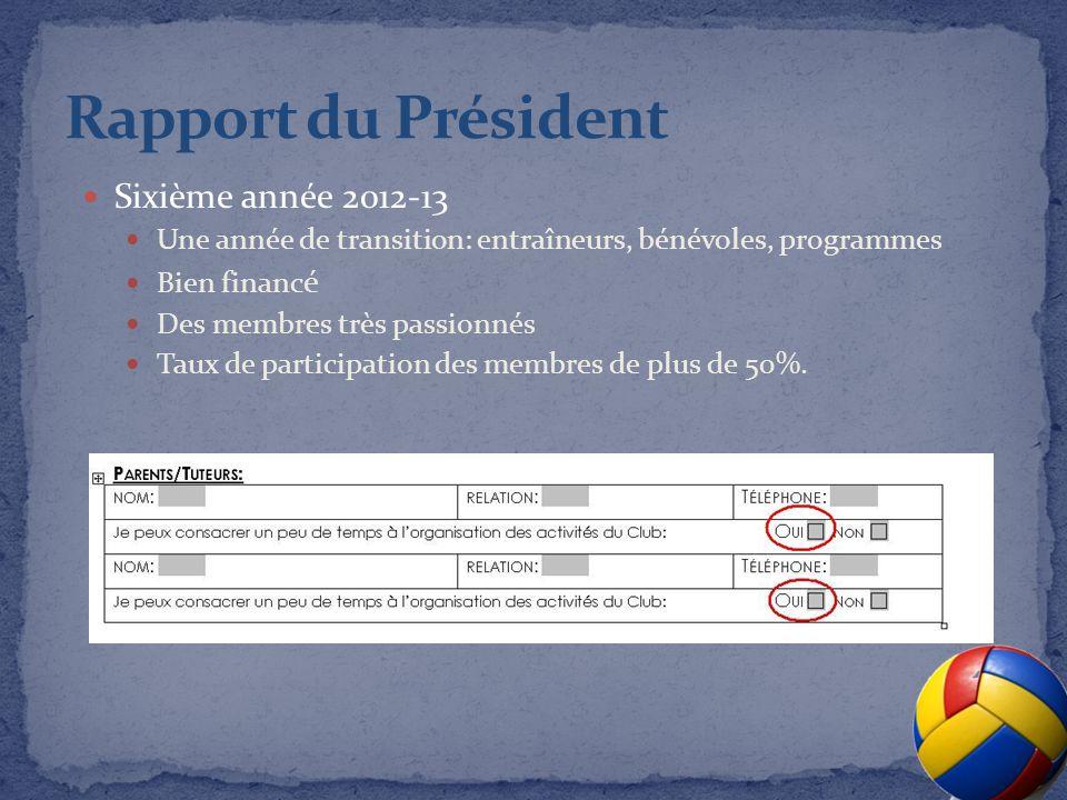 Sixième année 2012-13 Une année de transition: entraîneurs, bénévoles, programmes Bien financ é Des membres très passionnés Taux de participation des membres de plus de 50%.