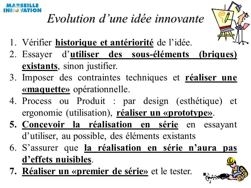 Sources dinnovation Sources dinnovation dans un Business plan Pérennité Idée innovante Source de revenus permanents Cible(s) ? Besoins Demande potenti