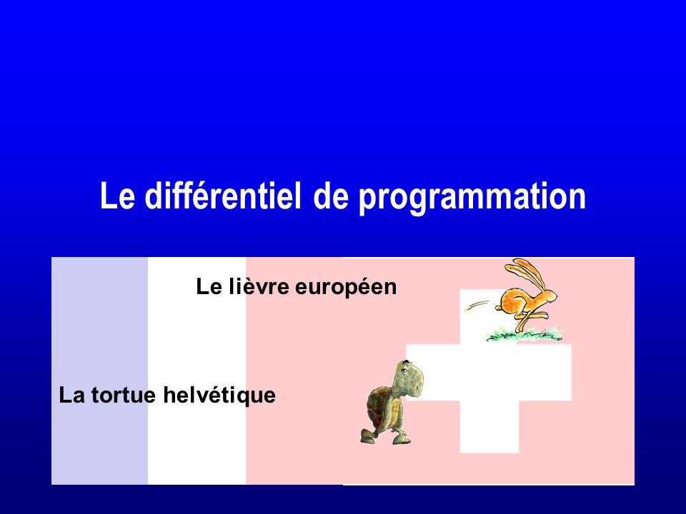 Le différentiel de programmation Le lièvre européen La tortue helvétique