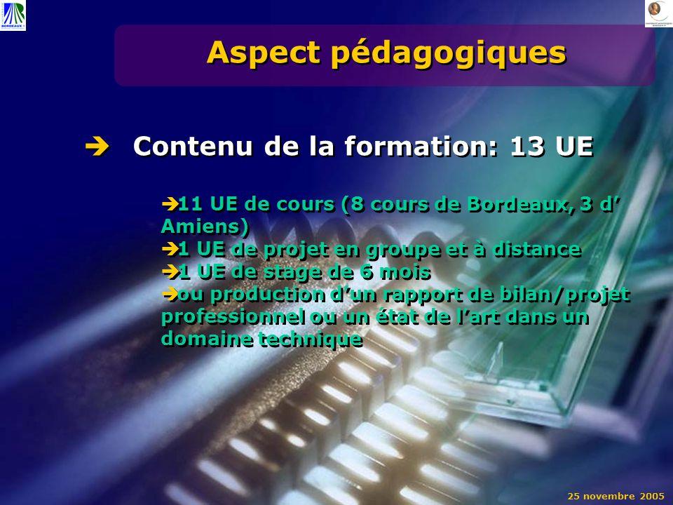 Aspect pédagogiques Contenu de la formation: 13 UE 11 UE de cours (8 cours de Bordeaux, 3 d Amiens) 1 UE de projet en groupe et à distance 1 UE de stage de 6 mois ou production dun rapport de bilan/projet professionnel ou un état de lart dans un domaine technique Contenu de la formation: 13 UE 11 UE de cours (8 cours de Bordeaux, 3 d Amiens) 1 UE de projet en groupe et à distance 1 UE de stage de 6 mois ou production dun rapport de bilan/projet professionnel ou un état de lart dans un domaine technique 25 novembre 2005