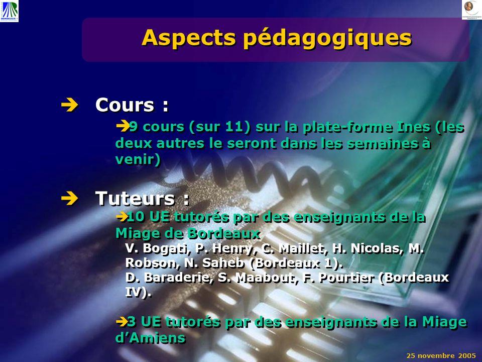 Aspect pédagogiques Contenu de la formation: 13 UE 11 UE de cours (8 cours de Bordeaux, 3 d Amiens) 1 UE de projet en groupe et à distance 1 UE de stage de 6 mois ou production dun rapport de bilan/projet professionnel ou un état de lart dans un domaine technique Tuteurs : 8 UE tutorés par des enseignants de la Miage de Bordeaux 3 UE tutorés par des enseignants de la Miage dAmiens Contenu de la formation: 13 UE 11 UE de cours (8 cours de Bordeaux, 3 d Amiens) 1 UE de projet en groupe et à distance 1 UE de stage de 6 mois ou production dun rapport de bilan/projet professionnel ou un état de lart dans un domaine technique Tuteurs : 8 UE tutorés par des enseignants de la Miage de Bordeaux 3 UE tutorés par des enseignants de la Miage dAmiens 25 novembre 2005
