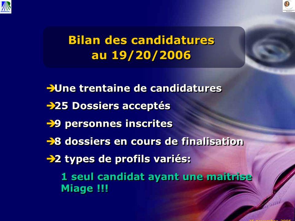 Bilan des candidatures au 19/20/2006 Une trentaine de candidatures 25 Dossiers acceptés 9 personnes inscrites 8 dossiers en cours de finalisation 2 types de profils variés: 1 seul candidat ayant une maitrise Miage !!.