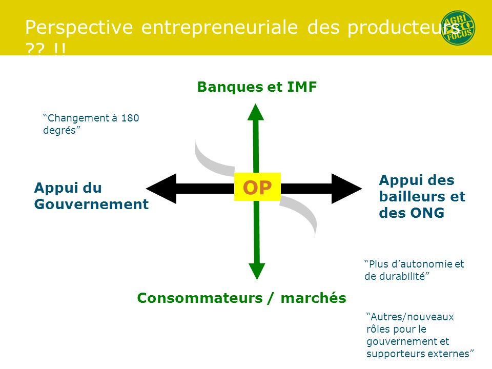 Perspective entrepreneuriale des producteurs ?? !! Appui du Gouvernement Appui des bailleurs et des ONG Consommateurs / marchés Banques et IMF OP Chan