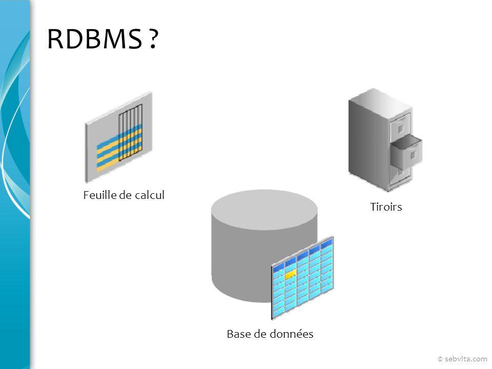RDBMS ? Feuille de calcul Tiroirs Base de données © sebvita.com