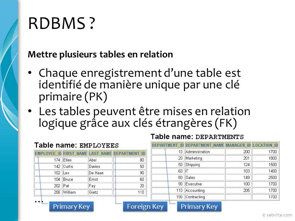 RDBMS ? Chaque enregistrement dune table est identifié de manière unique par une clé primaire (PK) Les tables peuvent être mises en relation logique g