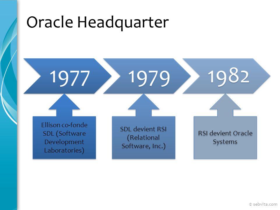 Oracle France Créée en 1986, à Colombes (92) Président : Loïc LE GUISQUET Implantations géographiques : – Aix en Provence – Bordeaux – Lille – Lyon – Nantes – Strasbourg – Toulouse © sebvita.com