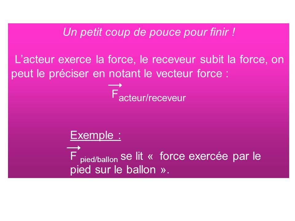 Un petit coup de pouce pour finir ! Lacteur exerce la force, le receveur subit la force, on peut le préciser en notant le vecteur force : F acteur/rec