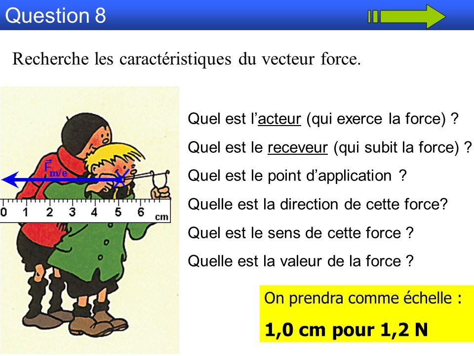 Question 8 Recherche les caractéristiques du vecteur force. Quel est lacteur (qui exerce la force) ? Quel est le receveur (qui subit la force) ? Quel