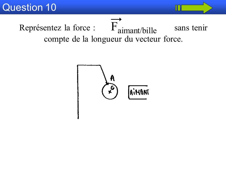 Question 10 Représentez la force : F aimant/bille sans tenir compte de la longueur du vecteur force.