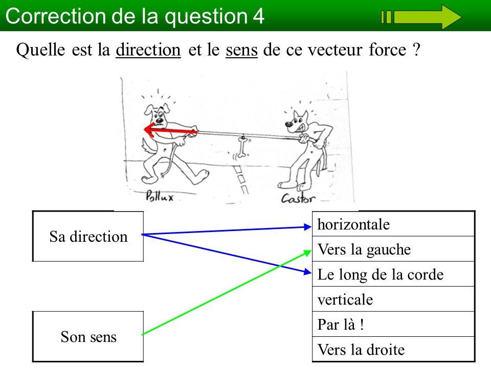 Quelle est la direction et le sens de ce vecteur force ? Correction de la question 4 Sa direction horizontale Vers la gauche Le long de la corde verti