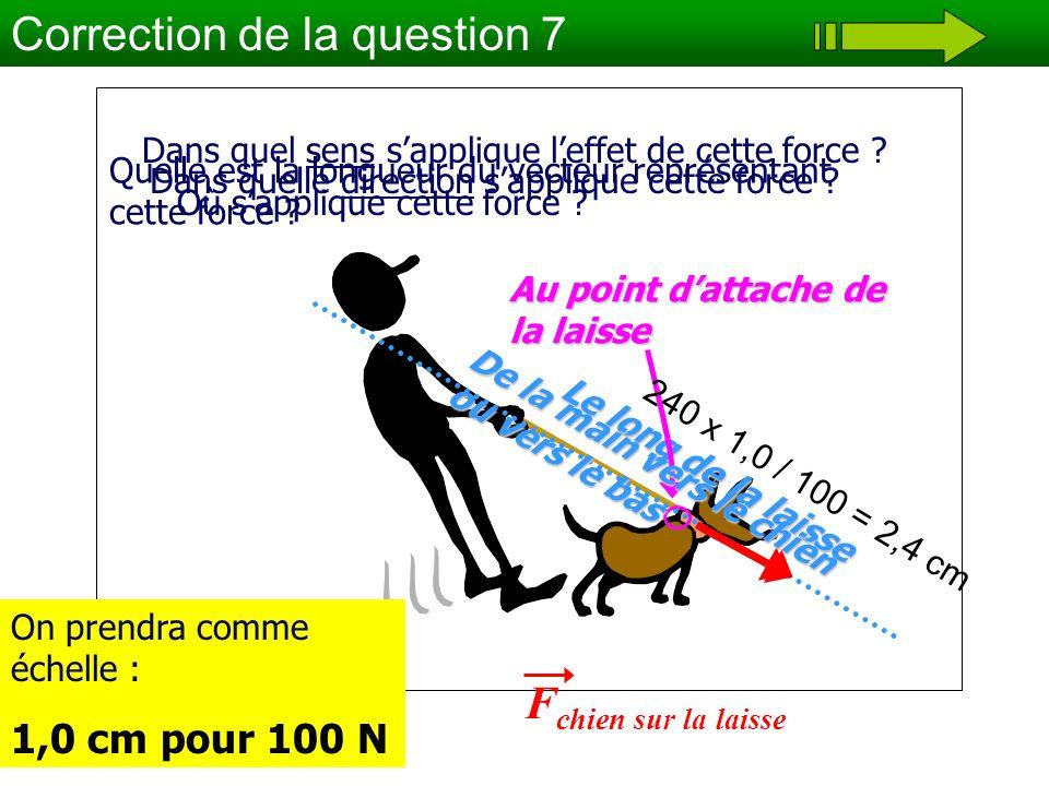 Correction de la question 7 F chien sur la laisse Dans quelle direction sapplique cette force ? Le long de la laisse On prendra comme échelle : 1,0 cm