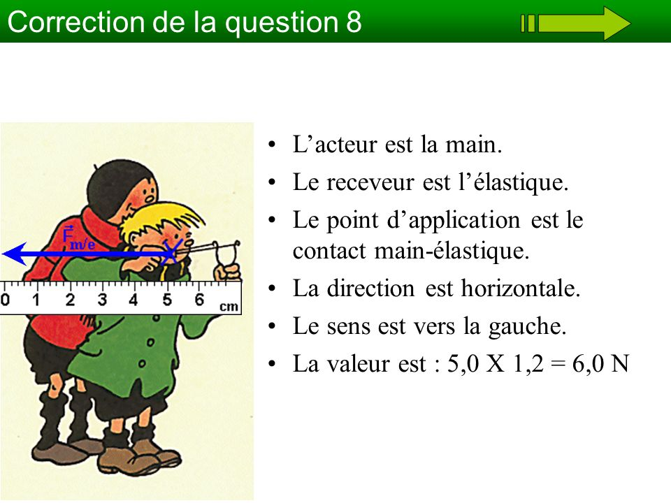 Correction de la question 8 Lacteur est la main. Le receveur est lélastique. Le point dapplication est le contact main-élastique. La direction est hor
