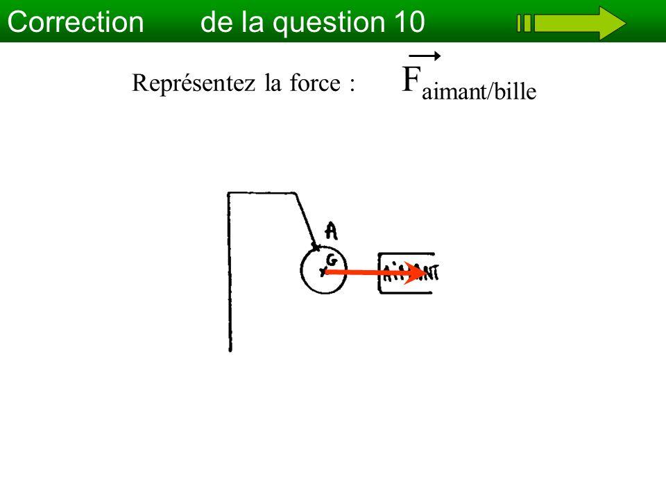 Correction de la question 10 Représentez la force : F aimant/bille