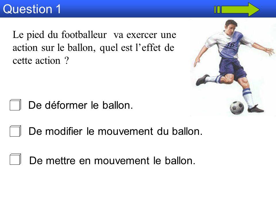 Le pied du footballeur va exercer une action sur le ballon, quel est leffet de cette action ? Question 1 De mettre en mouvement le ballon. De modifier