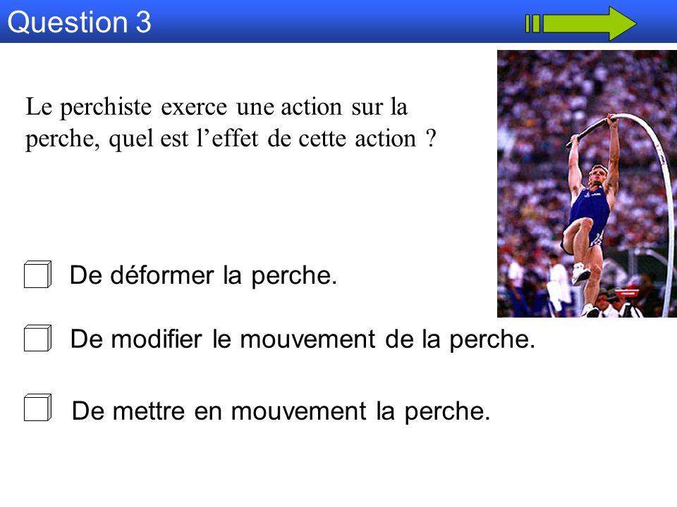Question 11 Représentez la force : F fil/bille sans tenir compte de la longueur du vecteur force.