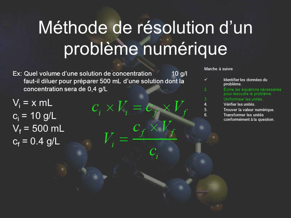 Méthode de résolution dun problème numérique Ex: Quel volume dune solution de concentration 10 g/l faut-il diluer pour préparer 500 mL dune solution d