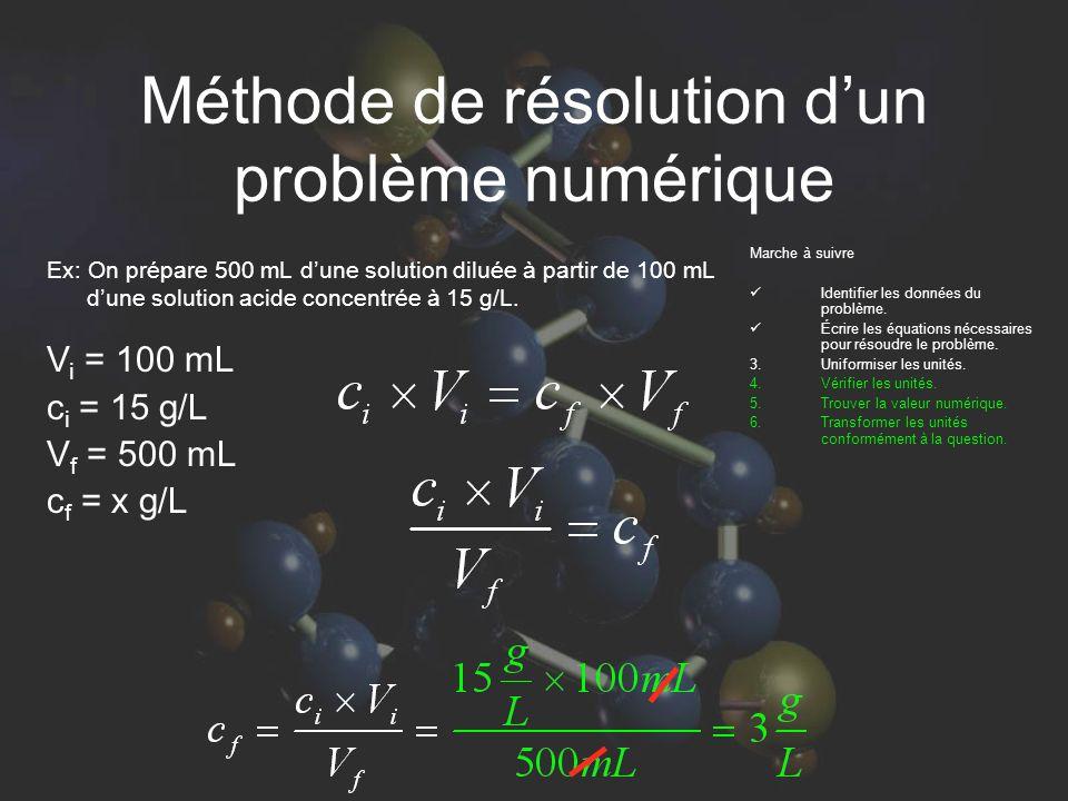 Méthode de résolution dun problème numérique Ex: On prépare 500 mL dune solution diluée à partir de 100 mL dune solution acide concentrée à 15 g/L. Ma