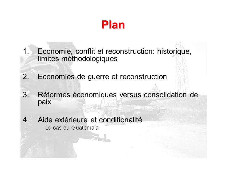 Plan 1. 1.Economie, conflit et reconstruction: historique, limites méthodologiques 2.