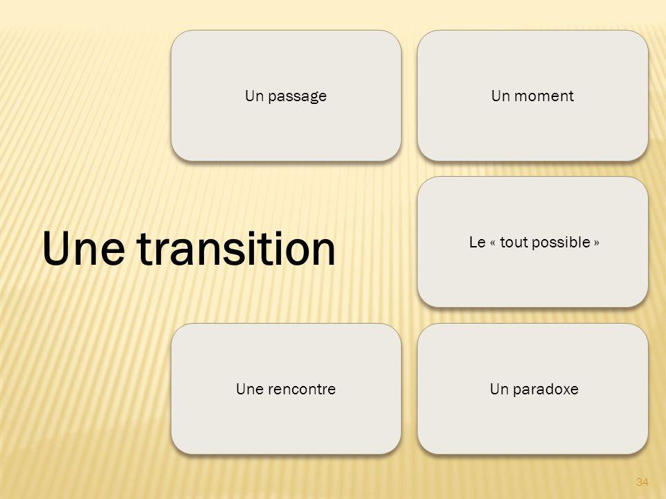Un passage Une rencontre Un moment Le « tout possible » Un paradoxe 34 Une transition