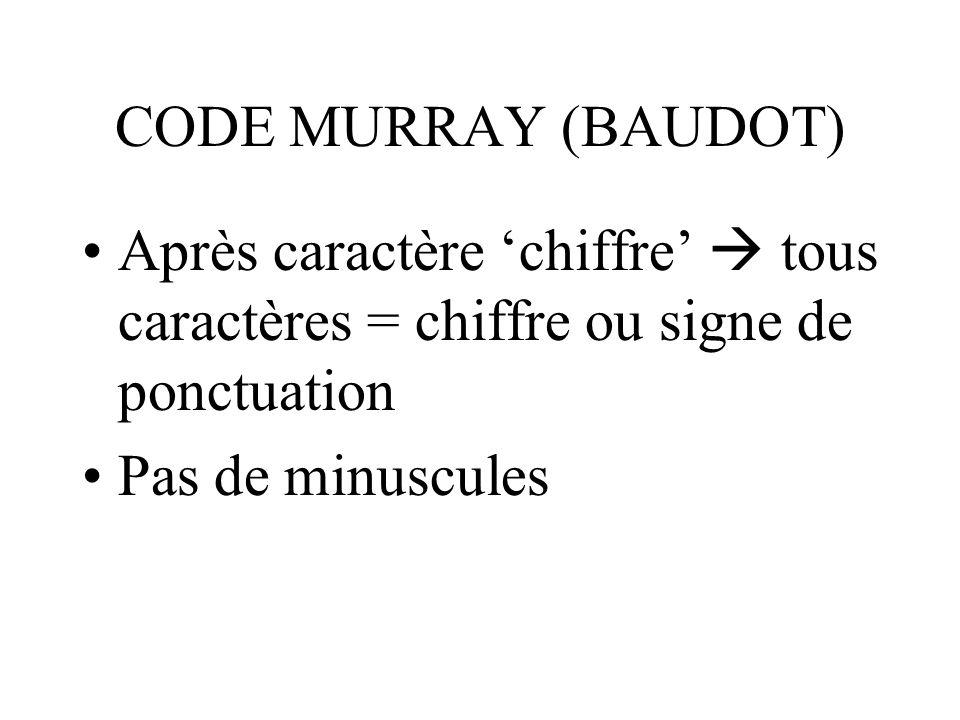 CODE MURRAY (BAUDOT) Après caractère chiffre tous caractères = chiffre ou signe de ponctuation Pas de minuscules
