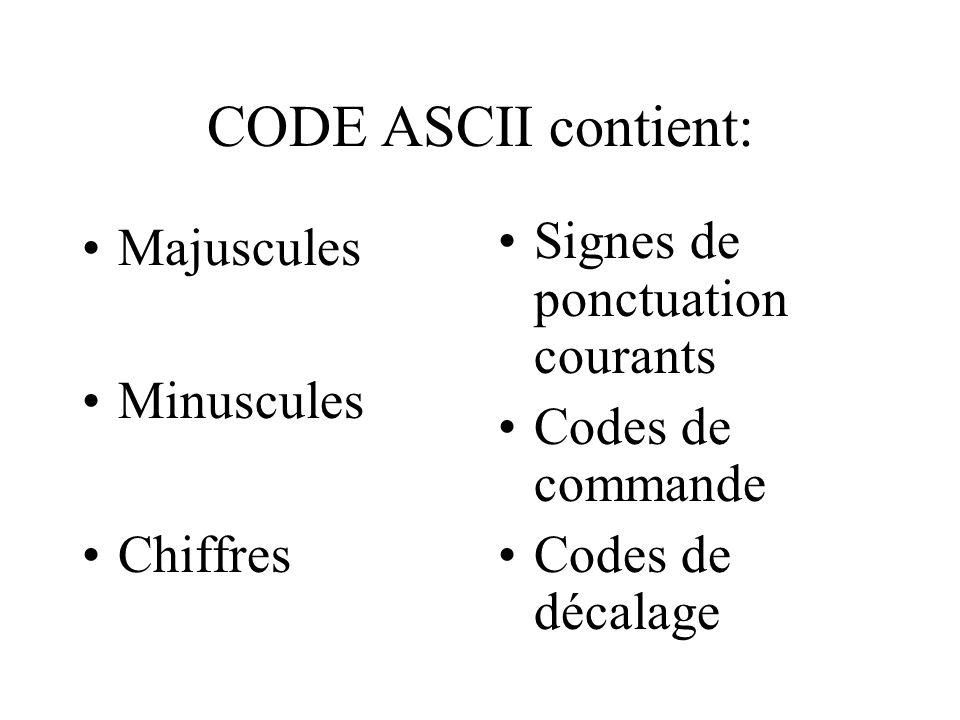 CODE ASCII contient: Majuscules Minuscules Chiffres Signes de ponctuation courants Codes de commande Codes de décalage