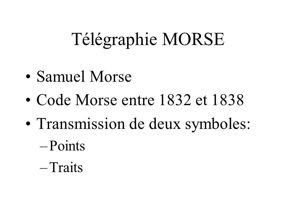 Télégraphie MORSE Samuel Morse Code Morse entre 1832 et 1838 Transmission de deux symboles: –Points –Traits