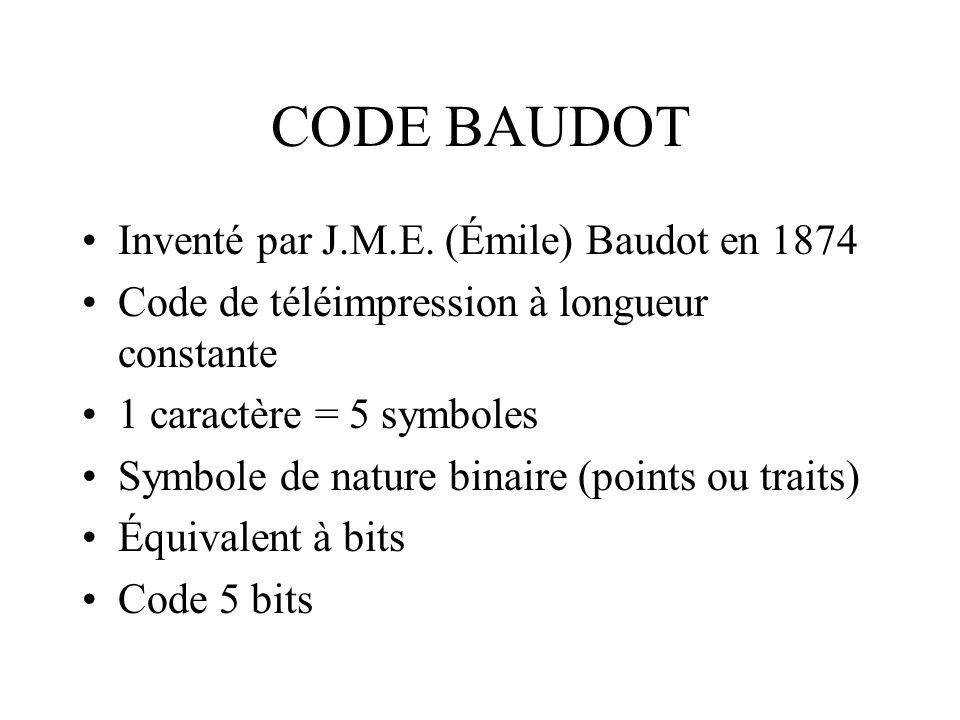 CODE BAUDOT Inventé par J.M.E. (Émile) Baudot en 1874 Code de téléimpression à longueur constante 1 caractère = 5 symboles Symbole de nature binaire (