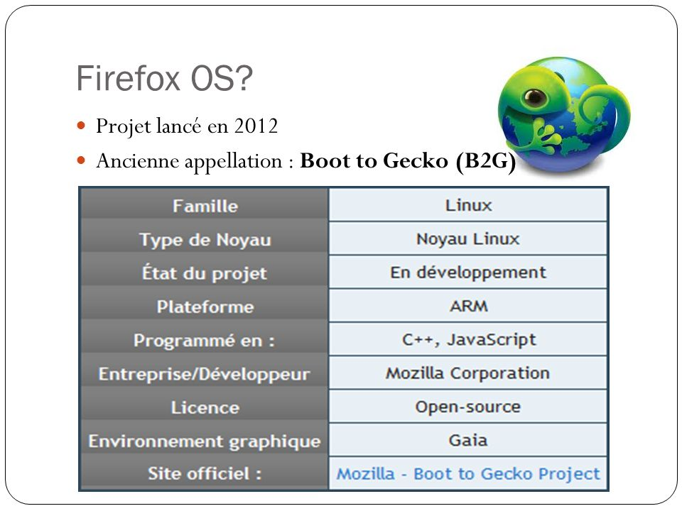 Firefox OS? Projet lancé en 2012 Ancienne appellation : Boot to Gecko (B2G)