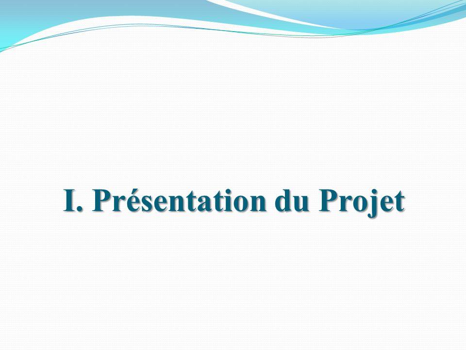 II. Présentation du Planning de Réalisation