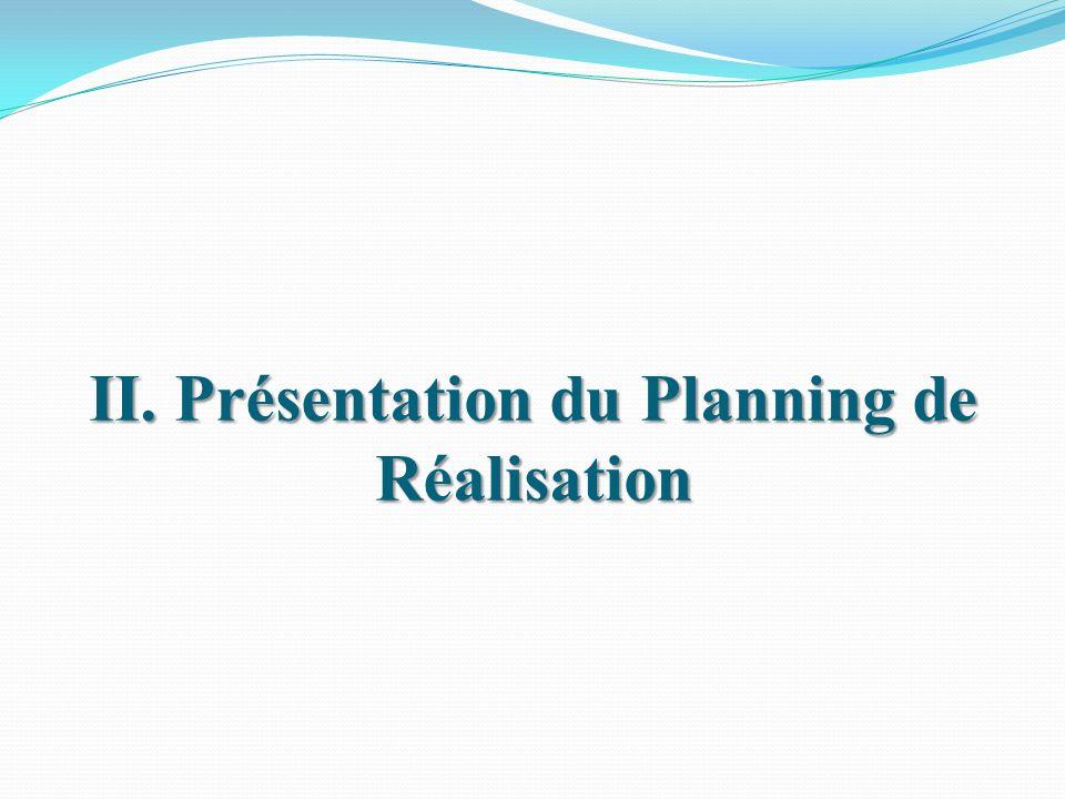 Planning de Réalisation Organisation du Travail Réunions – Rushs Subversion Répartition des tâches Lecteur de map-> resp.