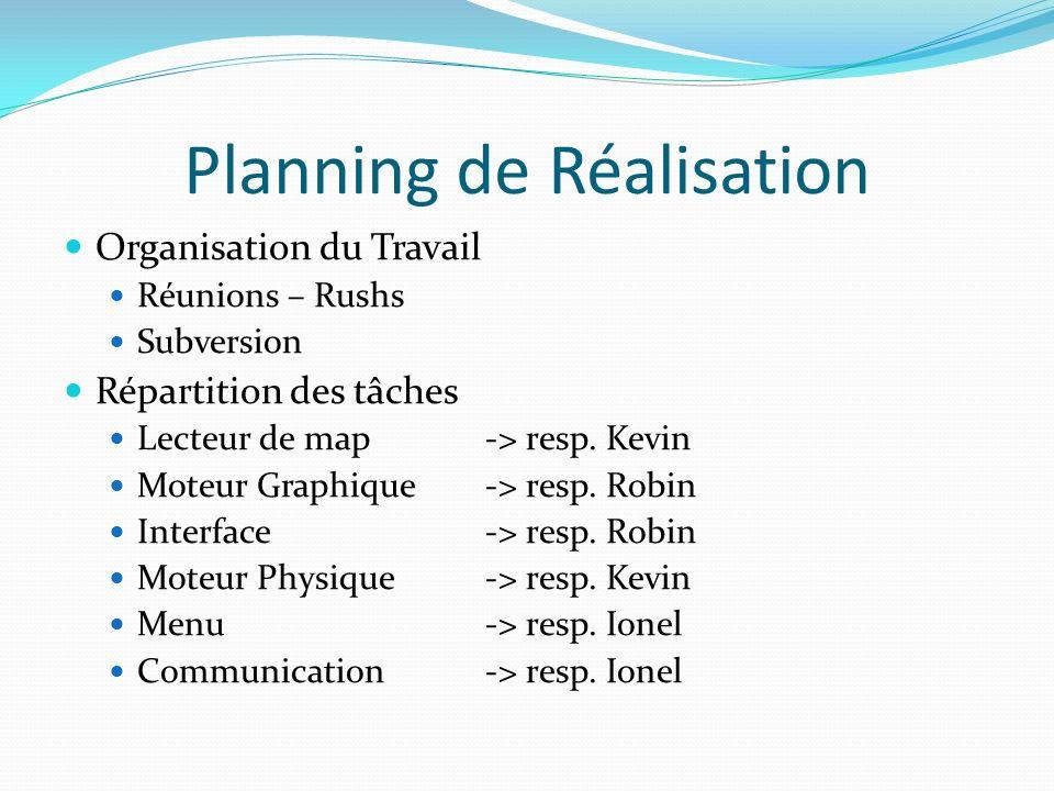 Planning de Réalisation Organisation du Travail Réunions – Rushs Subversion Répartition des tâches Lecteur de map-> resp. Kevin Moteur Graphique-> res