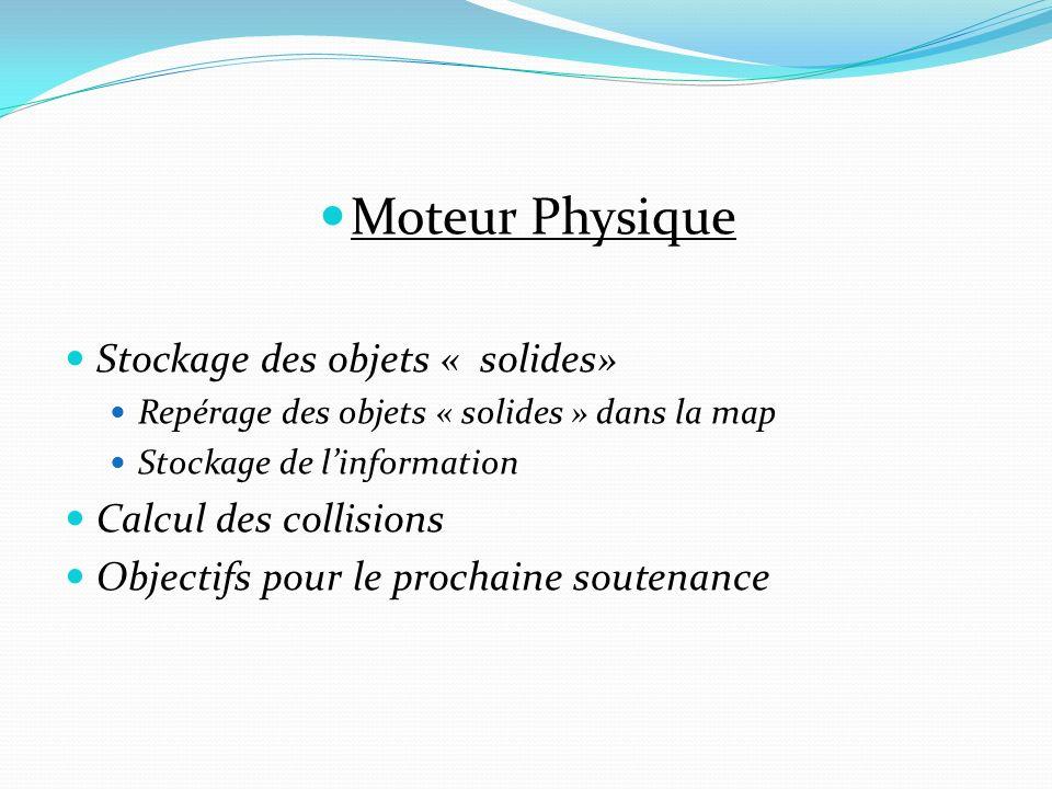 Moteur Physique Stockage des objets « solides» Repérage des objets « solides » dans la map Stockage de linformation Calcul des collisions Objectifs po