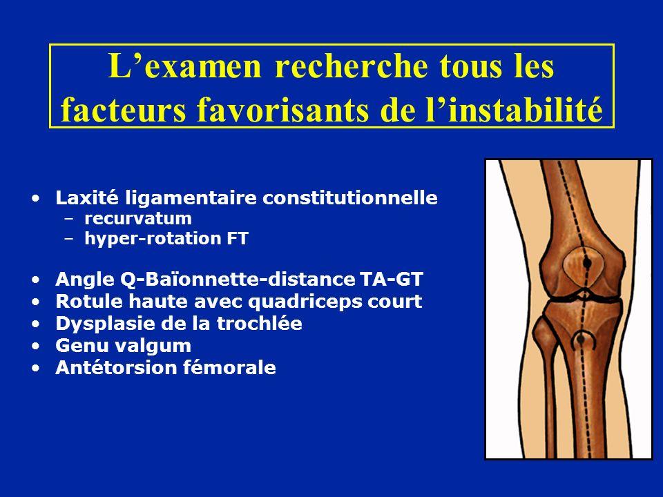 Laxité ligamentaire constitutionnelle –recurvatum –hyper-rotation FT Angle Q-Baïonnette-distance TA-GT Rotule haute avec quadriceps court Dysplasie de