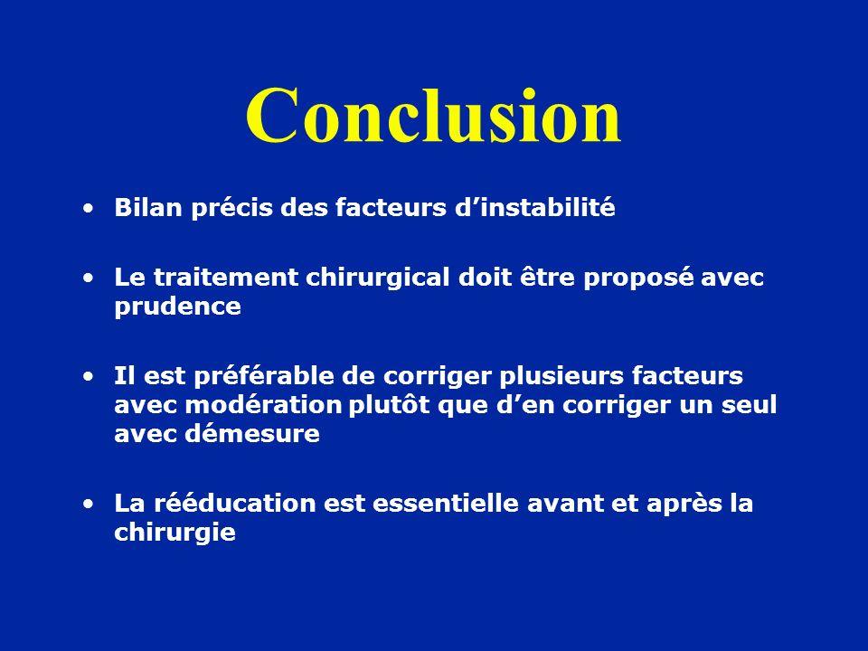 Conclusion Bilan précis des facteurs dinstabilité Le traitement chirurgical doit être proposé avec prudence Il est préférable de corriger plusieurs fa
