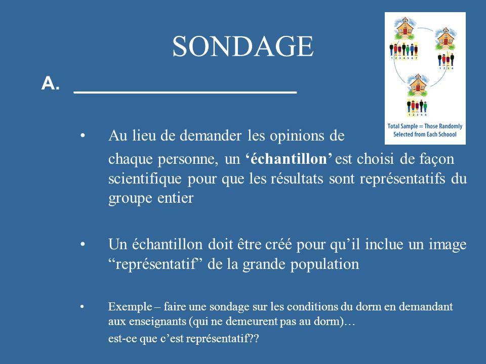 SONDAGE A._____________________ Au lieu de demander les opinions de chaque personne, un échantillon est choisi de façon scientifique pour que les résu