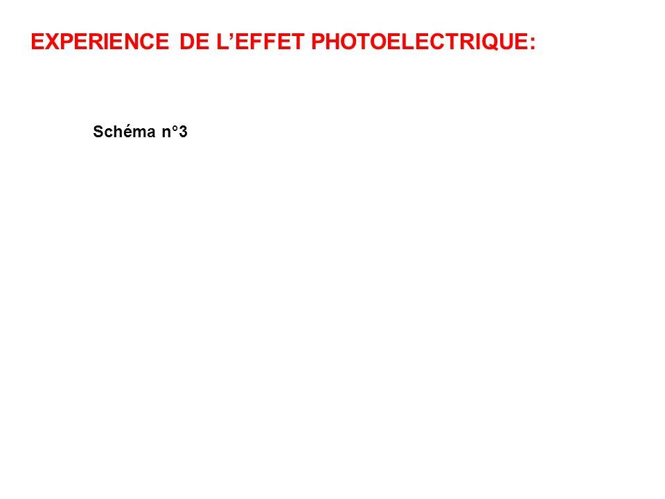 EXPERIENCE DE LEFFET PHOTOELECTRIQUE: Schéma n°3