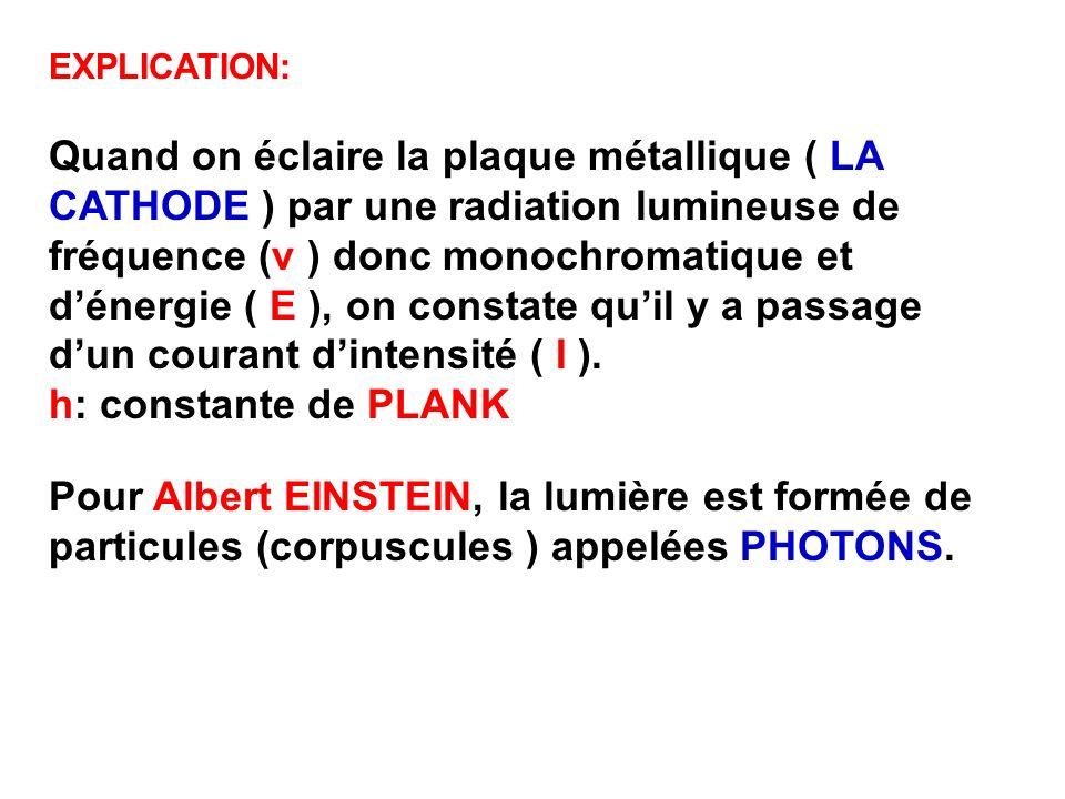 EXPLICATION: Quand on éclaire la plaque métallique ( LA CATHODE ) par une radiation lumineuse de fréquence (ν ) donc monochromatique et dénergie ( E )