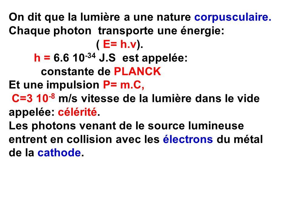 On dit que la lumière a une nature corpusculaire. Chaque photon transporte une énergie: ( E= h.v). h = 6.6 10 -34 J.S est appelée: constante de PLANCK